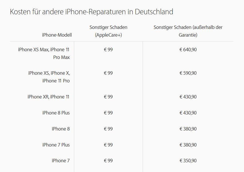 Reparaturpreise von Apple